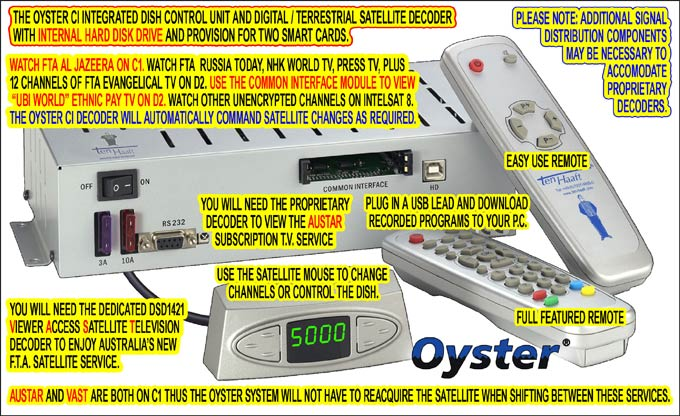 The Oyster Satellite Tracking System Control Unit