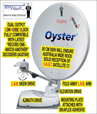 How the Oyster Automatic Tracking System Works
