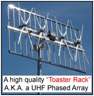 UHF Phased Array TV Antenna